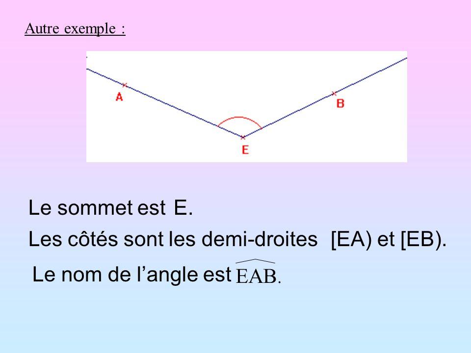 Les côtés sont les demi-droites [EA) et [EB).